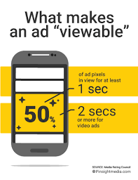 Ad Viewability Infographic
